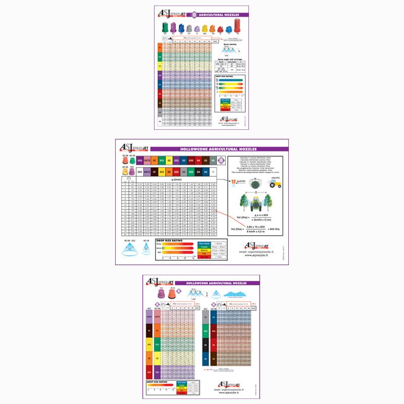 ASJ Nozzle - Tabelle adesive